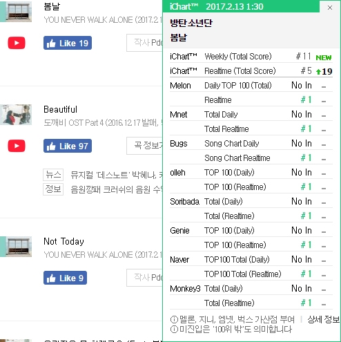 BTS Spring Day All Kill